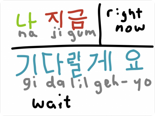 How to say wait right now in Korean symbols