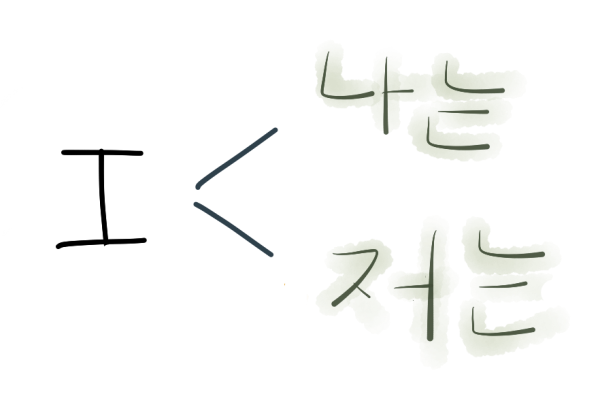 Drawing of Hangul characters of naneun and jeonun